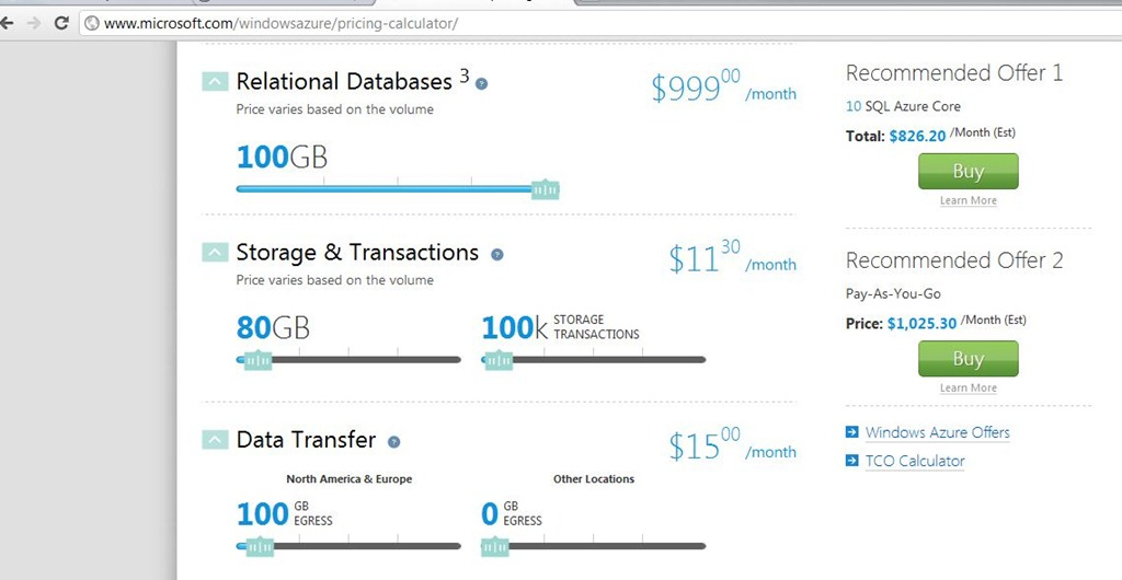Relational Cloud Storage is 50X More Expensive than NoSQL