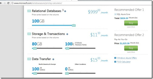 SQLAzure_pricing