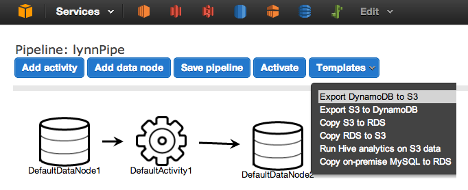 AWS copy job data pipeline