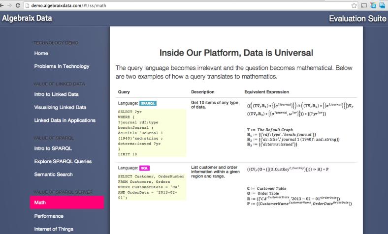 The Math of Algebraix Data
